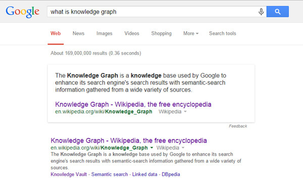 Knowledge Graph گوگل چیست